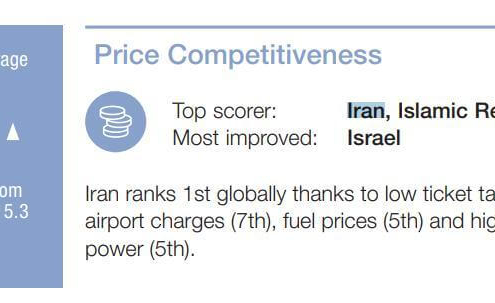 Iran cheapest travel destination most competitive price tourism destination most affordable place to go 2